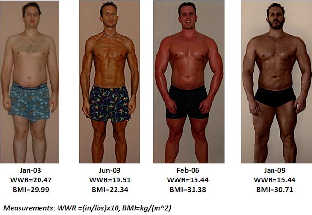 20 bmi Body Mass