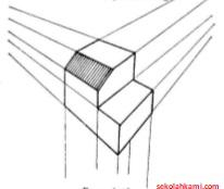 salah satu jenis proyeksi yang digunakan pada gambar teknik Proyeksi Piktorial (Fungsi dan Cara Menggambar)