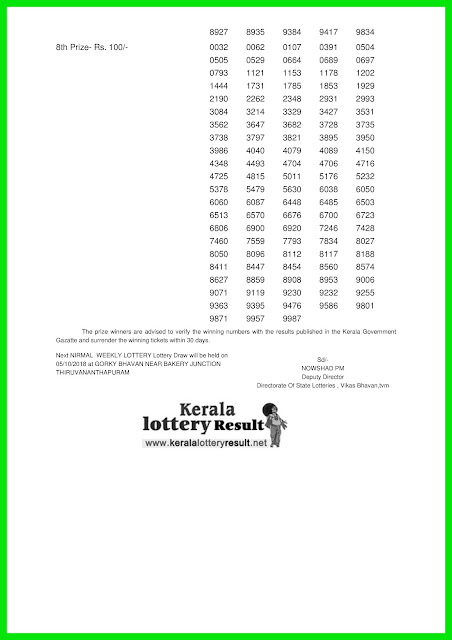 "Kerala Lottery Result; 28-09-2018 Nirmal Lottery Results ""NR-88"""
