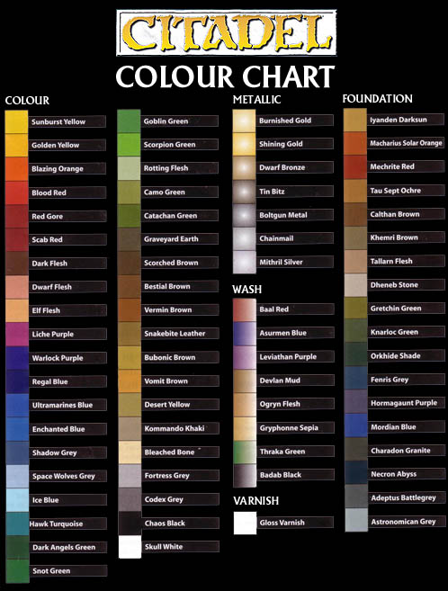Tools Of The Trade Paint Brand Comparison Part 1 Games
