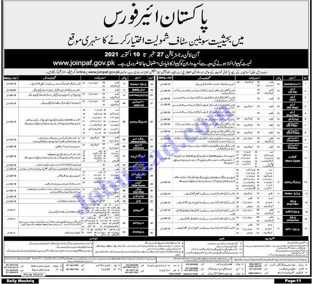 Pakistan Jobs 2021 – PAFJobs 2021