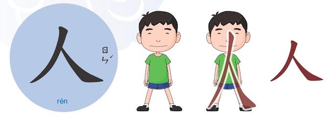 Kata Tubuh (身)  dan Kata Orang (人) Dalam Bahasa Mandarin