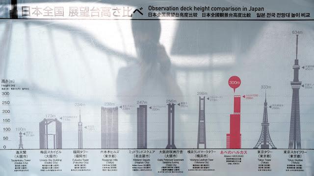 일본 건물 높이 순위