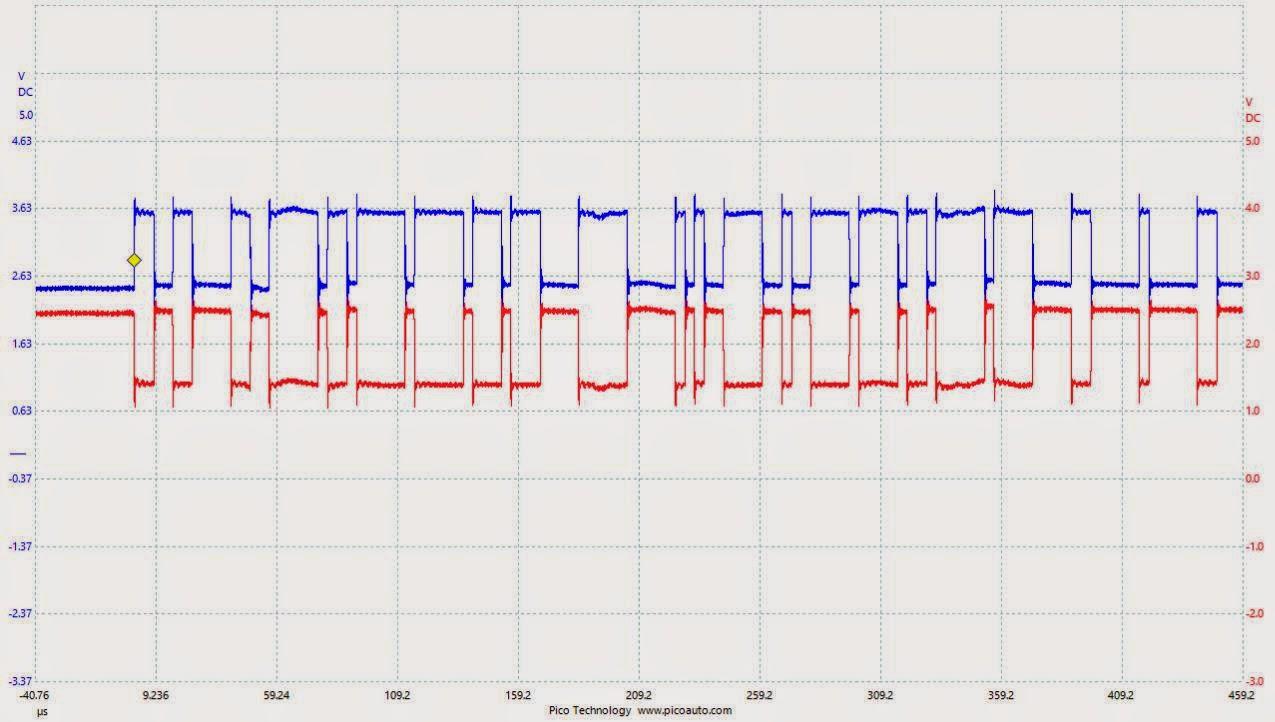 Mechanicalee Automotive Blog