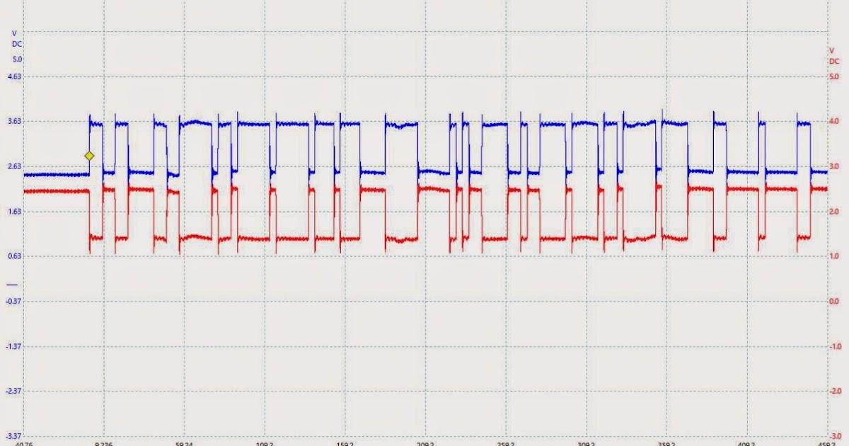 Mechanicalee Automotive Blog: AdBlue Warning Light On (Fixed)