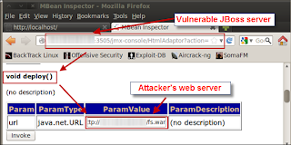 SecuritySynapse