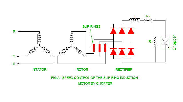 speed control of slip ring induction motor by chopper