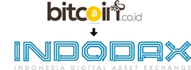 indodax jaul beli bitcoin indonesia