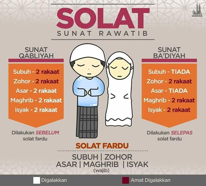 Shalat Sunnah Setelah Ashar