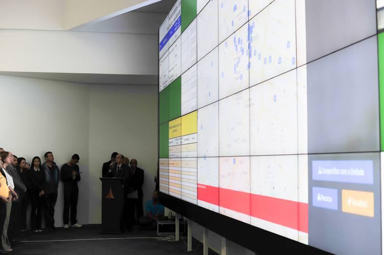 Centro Integrado de Operações de Brasília (CIOB) - Atualidade Política