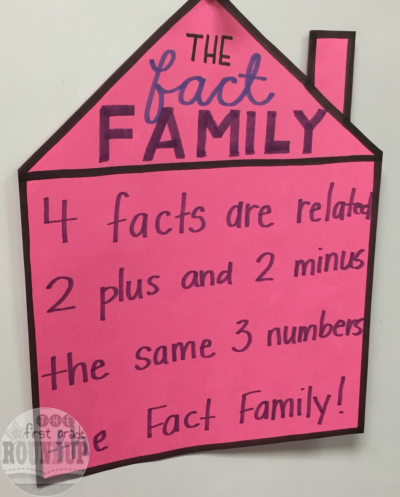 Fact Families Firstgraderoundup