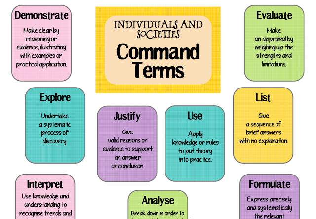 https://www.teacherspayteachers.com/Product/IB-MYP-Command-Terms-for-Individuals-and-Societies-4769978