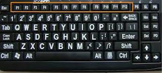 Tombol Rahasia pada Keyboard Mengaktifkan Camera Notebook Kamu