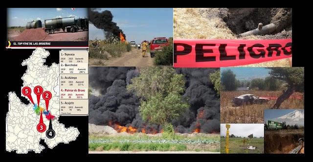 Robo de combustible en Puebla