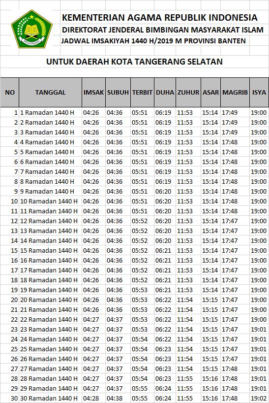 Jadwal Sholat dan Imsakiyah Tangerang Selatan-Ramadhan 2019-Waktu Maghrib, Waktu Imsak, dan Waktu Shubuh di Wilayah Kota Tang-Sel dan Sekitarnya-Bulan Puasa 2019-1440 Hijriyah.