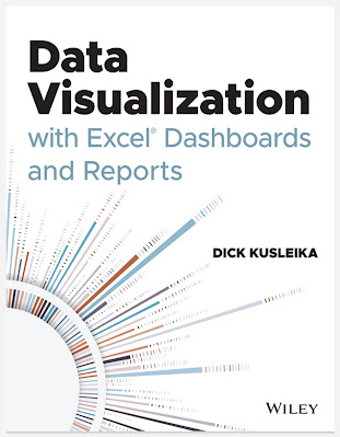 Data Visualization with Excel Dashboards and Reports 2021