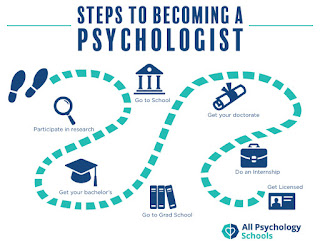 psychologist-www.healthnote25.com