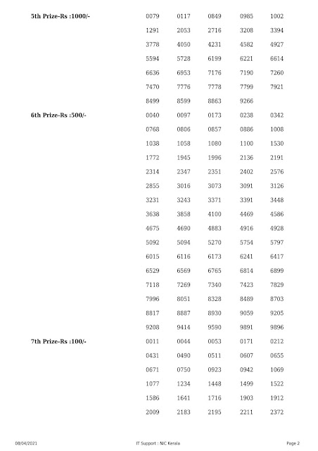 Kerala Lottery Result Karunya Plus Kn-363 dated 08.04.2021 Part-2