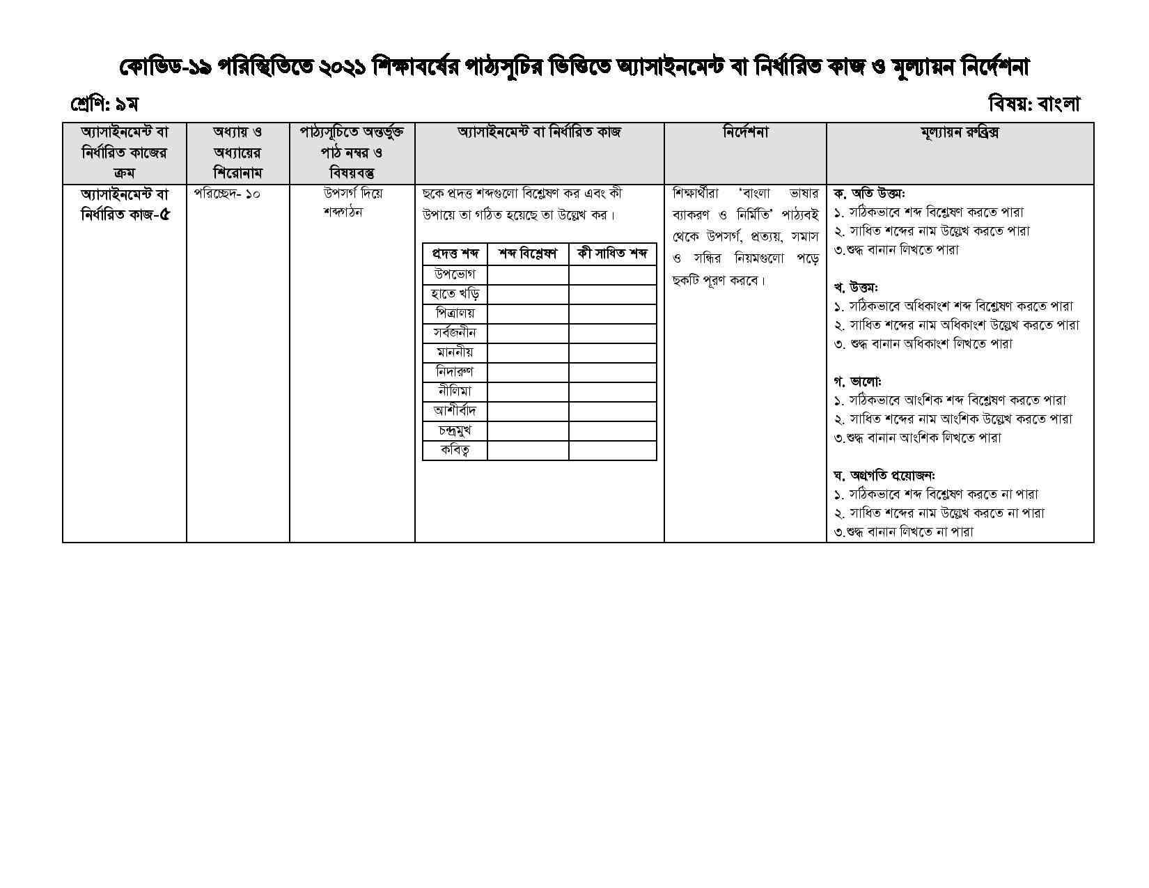 Class 9 16th Week Bangla Subject Assignment 2021