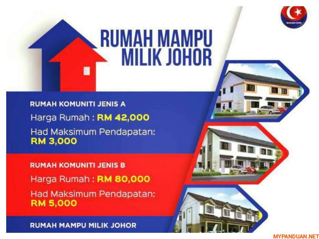 Permohonan Rumah Mampu Milik Johor 2021 Online Rmmj My Panduan