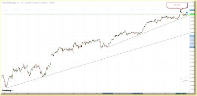MIB 15 min graph