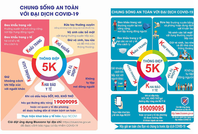 Thông điệp 9K của Bộ Y tế