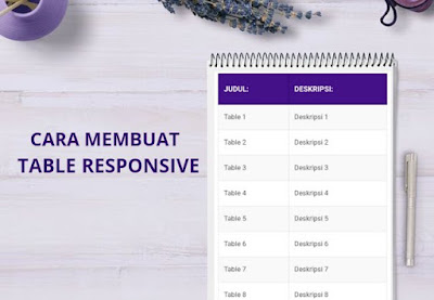 Cara membuat table responsif di blog