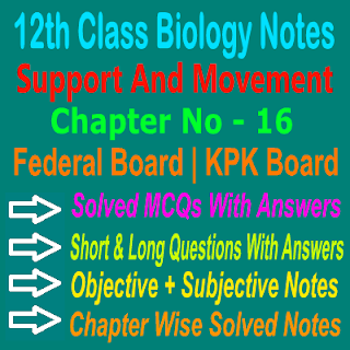 Solved Notes Biology Chapater 16 Class 12th MCQs Short Question Answers