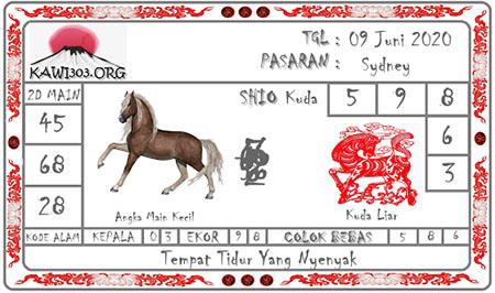 Kode Syair Sydney Selasa 09 Juni 2020 - Kawi303