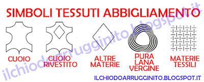 simboli_tessuti_abbigliamento_scarpe