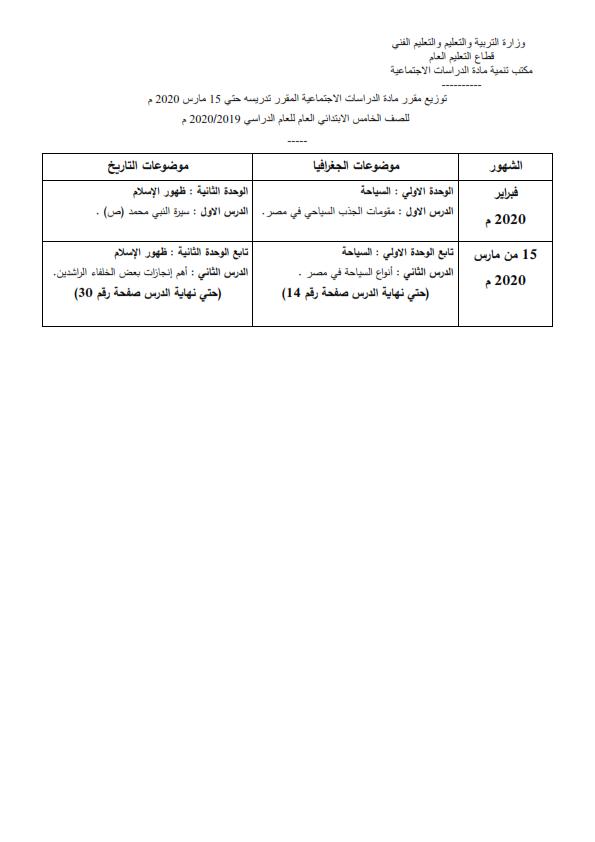 المناهج المقررة في المشروعات البحثية أو الإمتحانات من الصف الثالث الإبتدائي حتى الثالث الثانوي في جميع المواد حتى ١٥ مارس ٢٠٢٠  %2B%25287%2529_002