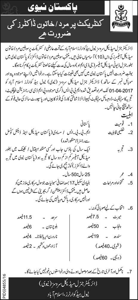 Medical Officers Jobs In Pak Navy Islamabad