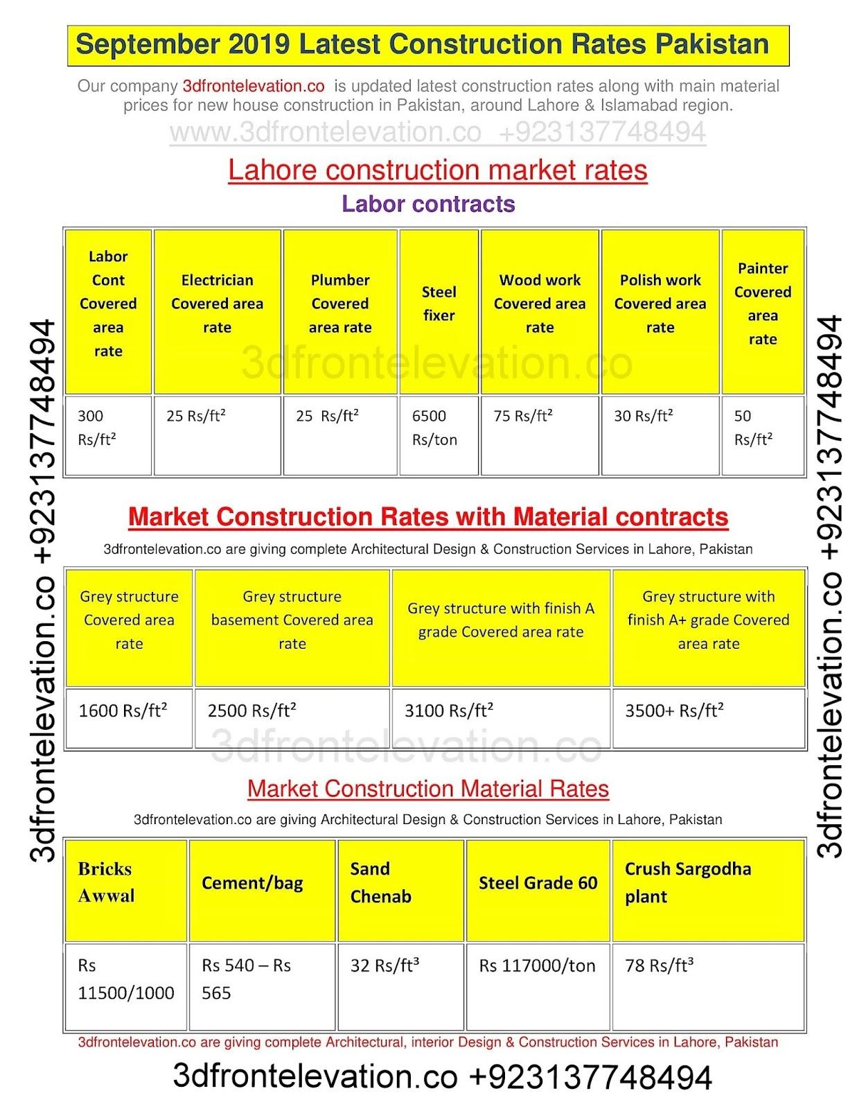 September 2019 Latest Construction Rates Pakistan