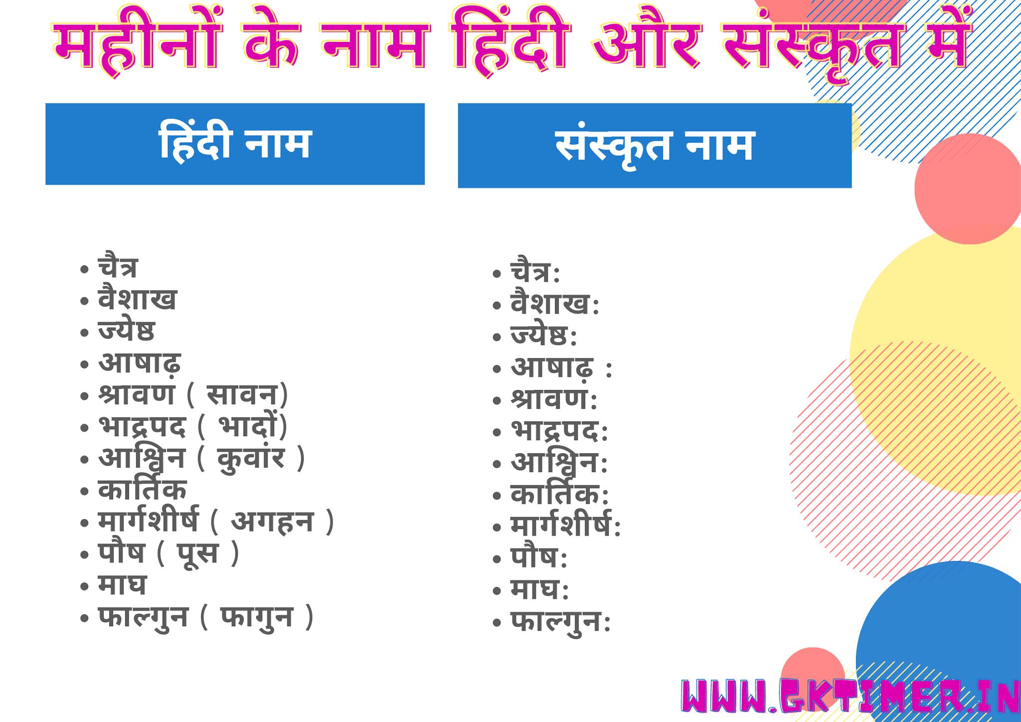 Months Name in Hindi and Sanskrit | 12 महीनों के नाम हिंदी और  संस्कृत में