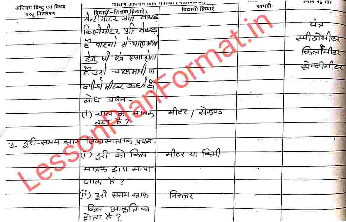 Deled Lesson Plan Science in Hindi