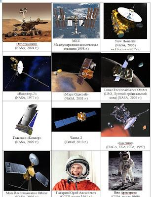 скачать карточки по теме Космос