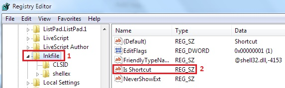 Is Shortcut
