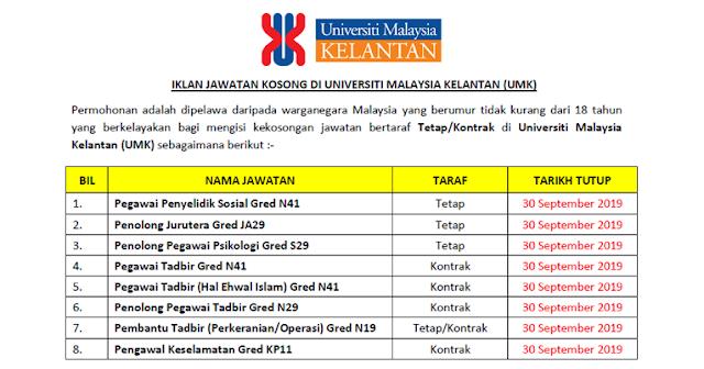 universiti malaysia kelantan jawatan kosong
