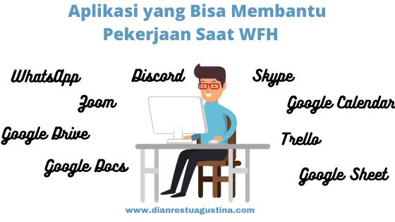 aplikasi yang membantu WFH