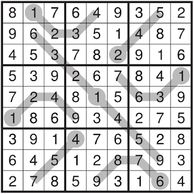 Answer of Thermo Sudoku Puzzle (Fun With Sudoku #305)
