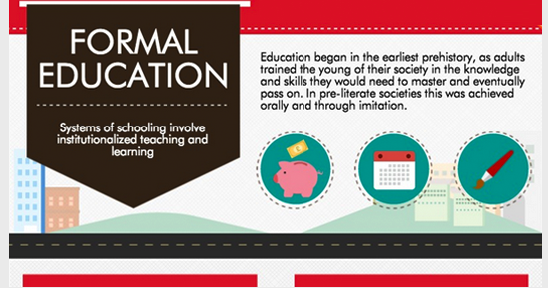 Creating A Beautiful Classroom Infographic in A Matter of Minutes