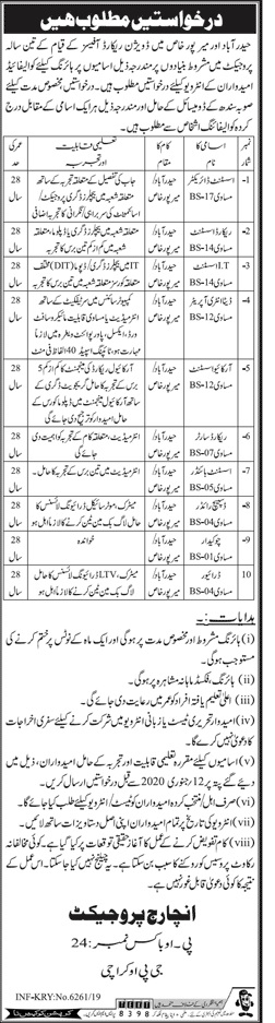 Govt Of Sindh Jobs For Assistant Director, Record Assistant and Others 2020