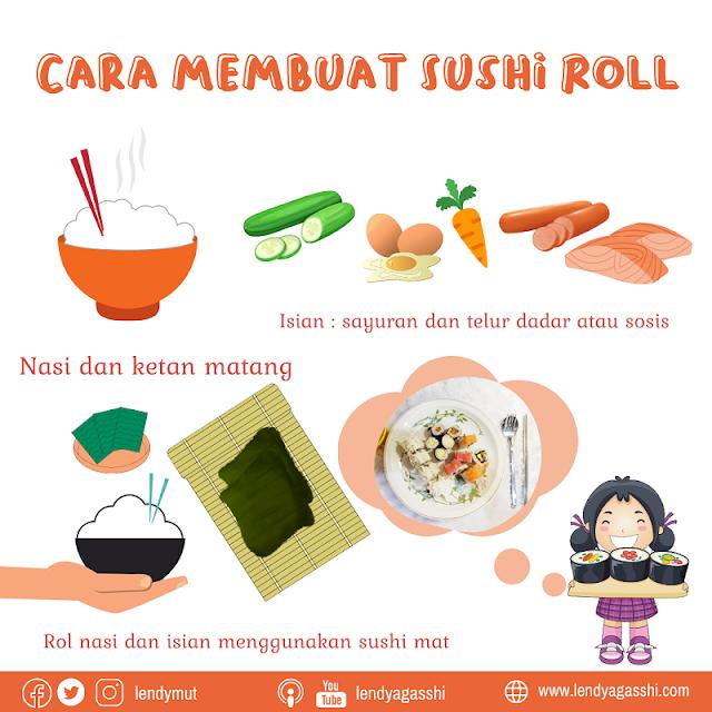 Ide Menu Sehat Untuk Berbuka Puasa : Sushi