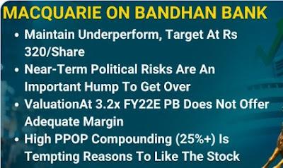 MACQUARIE ON BANDHAN BANK - Rupeedesk Reports