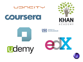 Does Udemy, Coursera, edX, or Udacity Online Course Certificates Helps in Job & Career?