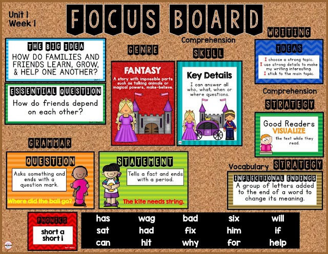 Digital Focus Board
