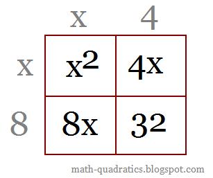 the math blog worksheet 2 box method. Black Bedroom Furniture Sets. Home Design Ideas