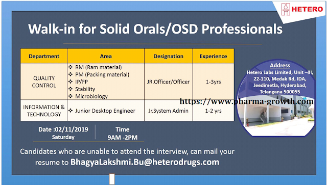 Hetero Pharma – Walk in interview for Quality Control, Information & Technology on 02nd November 2019