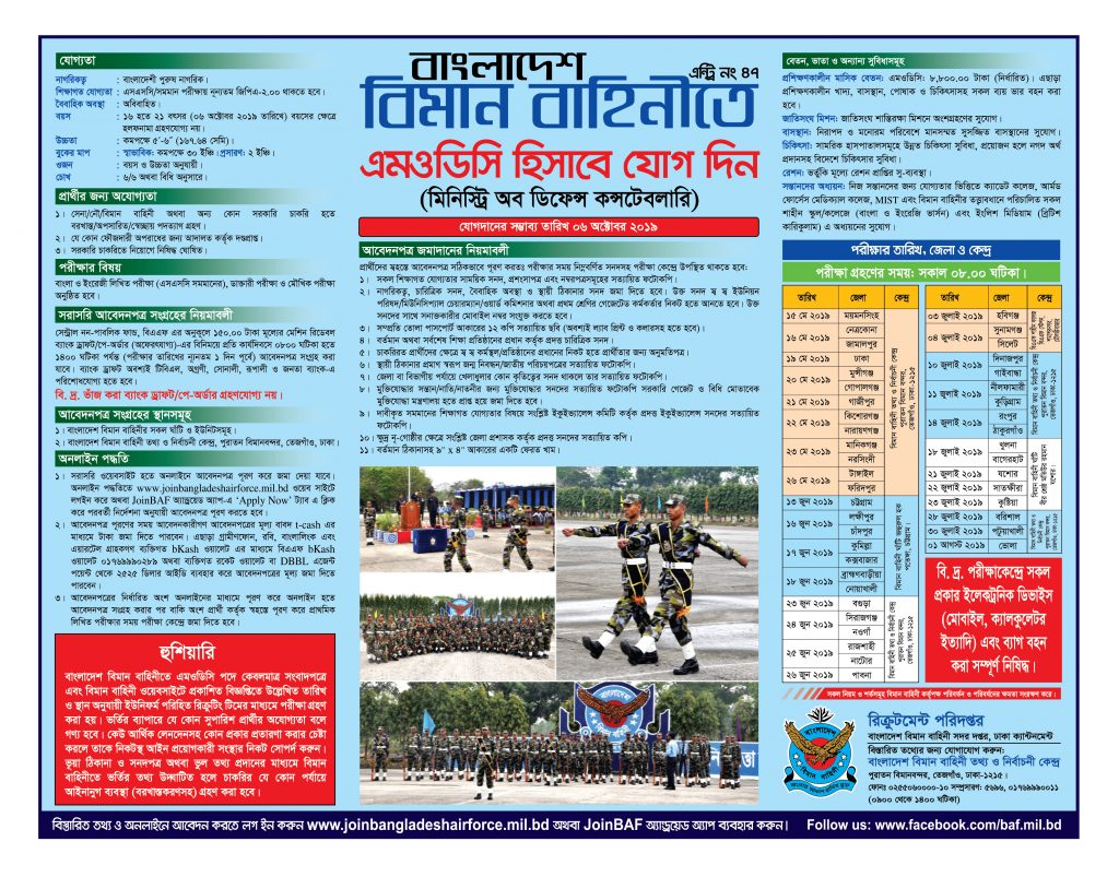 Air force circular 2019 modc