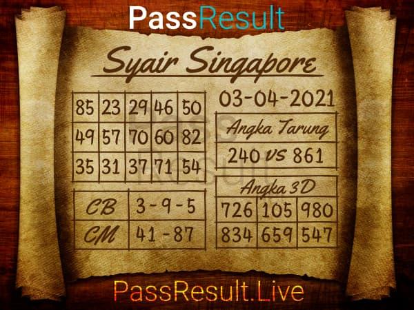 Prediksi Syair - Rabu, 3 April 2021 - Prediksi Togel Singapore